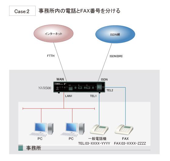 インターネットとISDN回線の電話やFAXを利用する : NVR500 Web GUI設定