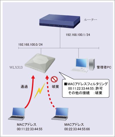 https://network.yamaha.com/var/site/storage/images/8/4/1/9/129148-1-jpn-JP/01_mac-wlx313.jpg